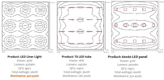 Times LED Lighting Limited